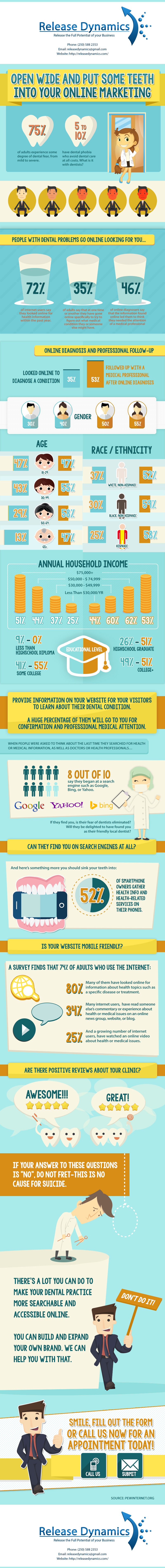 ReleaseDynamics-Marketing-for-Dentists-Infographic